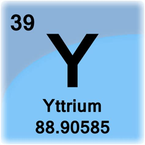 What Is Y On The Periodic Table by Yttrium Element Cell Science Notes And Projects
