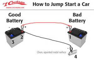 Connected Car Battery Wrong Way How To Jump A Car Battery With Jumper Cables