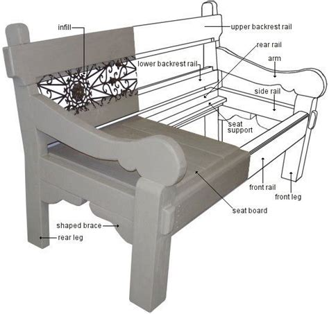 bench standards 46 best project plan drawings images on pinterest arbors