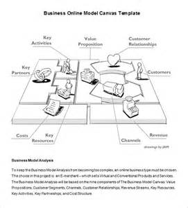 Canvas Template by 23 Business Model Canvas Exles Free Jpg Pdf