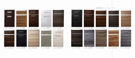 Laminates Designs For Kitchen Uv High Gloss Door Panel For Kitchen Cabinet Cupboard