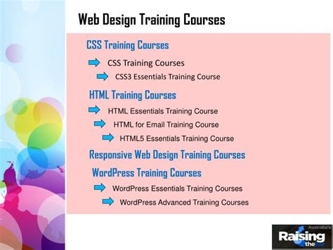 web design online degree ppt web designing courses in sydney powerpoint