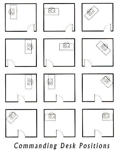 Home Office Layout Feng Shui Feng Shui Home Office Layout Design Home Design And Style