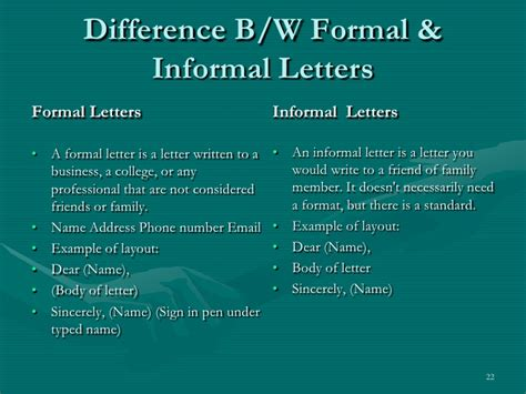 Report And Letter Difference Letter Writing Essentials