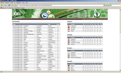 bet the 2014 world cup online betting odds prop bets dimitri gielis blog oracle application express apex