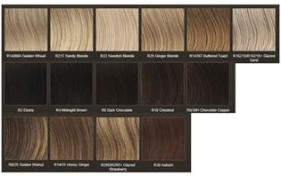 redken color fusion chart redken professional hair color shades chart pictures to