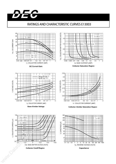 x13003 transistor datasheet e13003 transistor datasheet 28 images 管参数 13003 e13003 13003参数 三极管电路图讲解 13003 pdf images