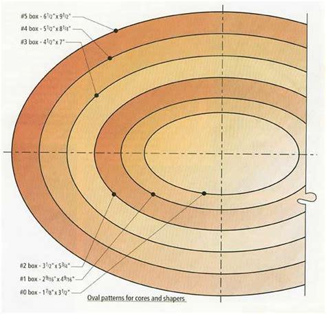 oval template dıy pinterest
