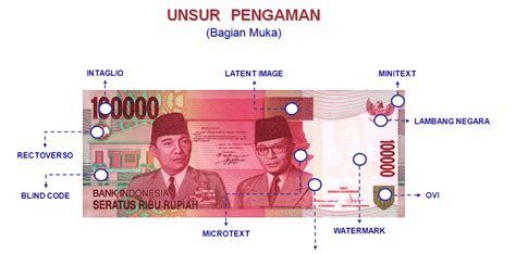 kenali uang  unsur pengaman uang rupiah