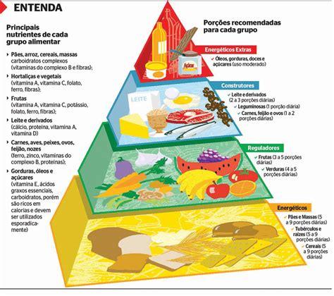 piramide de alimentos pir 226 mide alimentar auxilia no consumo de alimentos