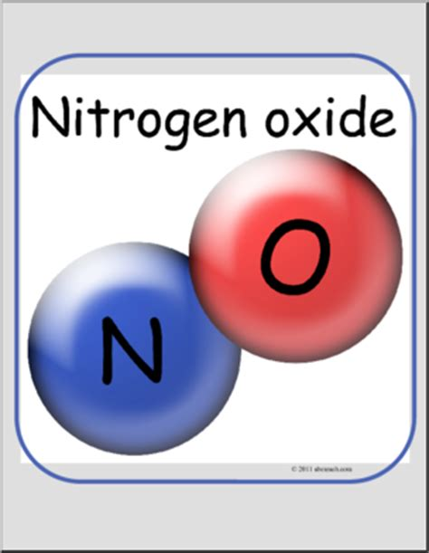 what color is nitrogen poster nitrogen oxide color small abcteach