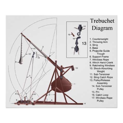 diagram of a trebuchet diagram of a middle age trebuchet siege engine poster zazzle