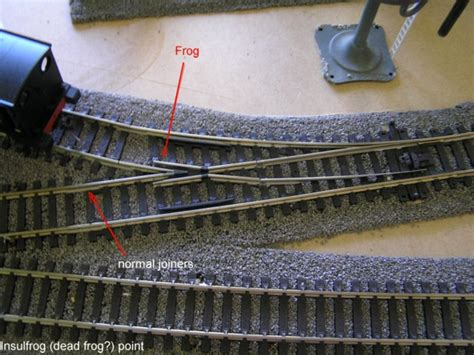 model railway track layouts the do s and don ts