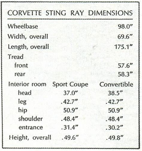 1967 corvette specifications corvetteactioncenter.com