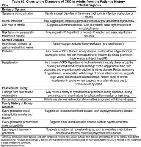 comprehensive health history template comprehensive physical template nursing physical