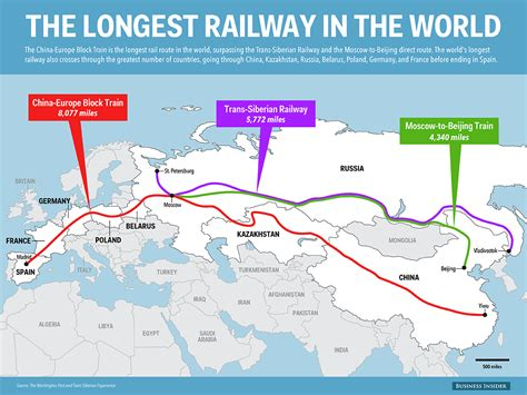 train routes the world s longest railway is stalled in madrid