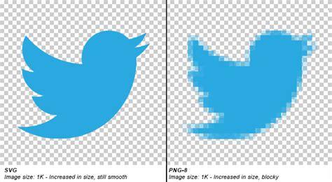 eps format vs jpeg images jpeg vs png vs bmp vs gif vs svg super user