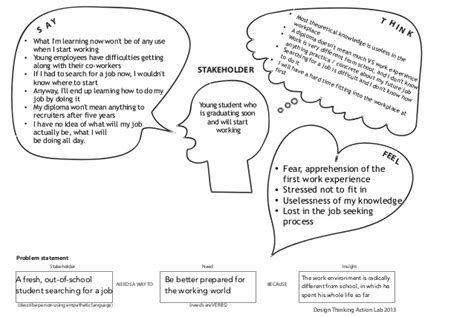 design thinking needs statement design thinking empathy map and problem statement