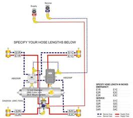 Air Brake System Circuit Semi Trailers For Bendix Abs Wiring Diagram Semi Get