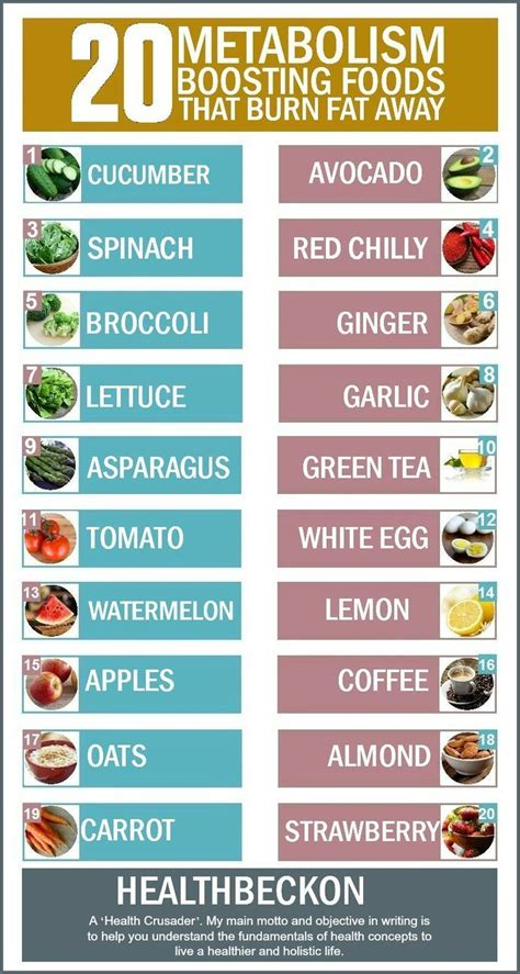 5 vegetables that boost metabolism 20 metabolism boosting foods that burn health