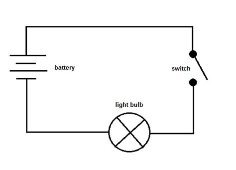 electricity how does electric energy flow in a circuit