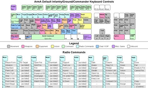 keyboard layout dayz arma 3 map wallpaper related keywords arma 3 map