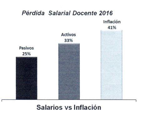 lista de sueldos de empleados rurales 2016 2017 2016 sueldos de empleados rurales en argentina