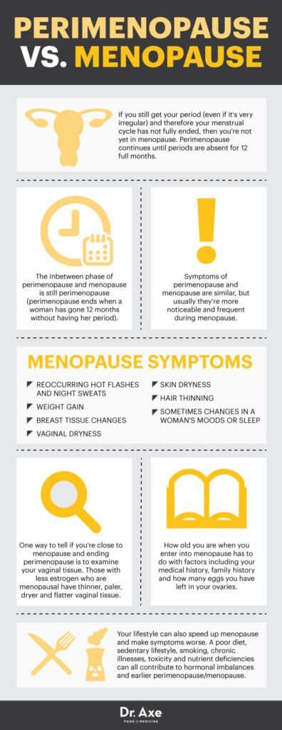 Best Detox Supplement For Perimenopause by 12 Best Peri Menopause Images On Health