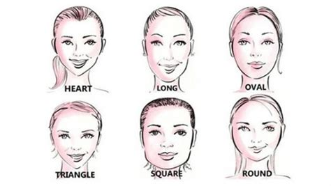 types of hair for types of faces how to match your hairstyle to your face shape hair rocks