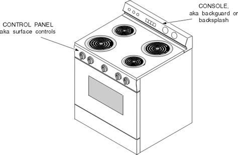 Ge Cooktop Repair Oven Stove Range And Cooktop Parts And Controls