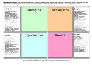 competitor swot analysis template competitive swot analysis pima county library