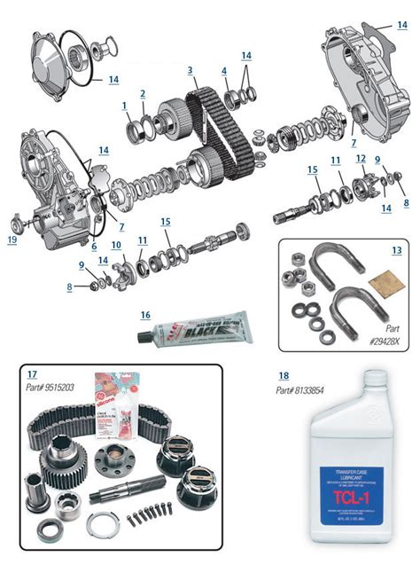 Hardcase Transfor jeep quadra drive 2 problems