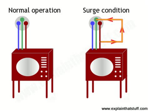 how do fusible resistors work how do fusible resistors work 28 images what is a resistor resistors resistor types of