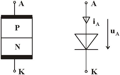schematic symbol for pin diode zener diode schematic symbol clipart best