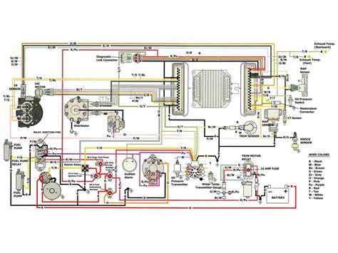 volvo penta 5 0 engine diagram circuit diagram maker