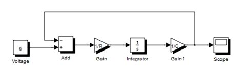 capacitor circuit simulink computational physics simulink rc circuit with a dc source