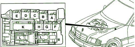 fuse box diagram mercedes c280 1995 mercedes fuse