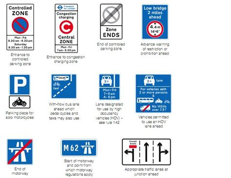 pattern of driving theory test brief introduction on uk driving theory test our soon