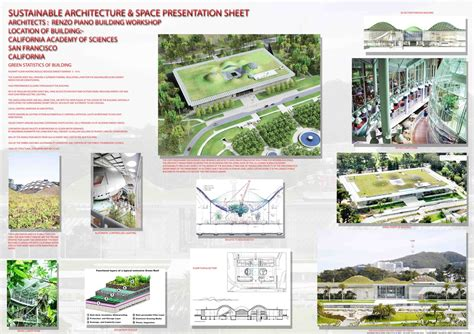 Architecture Sheets Presentation Sheets Martin Mcclean Architectural