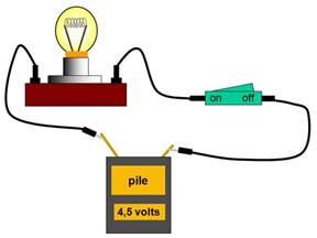 chapitre i le circuit 233 lectrique physique chimie au