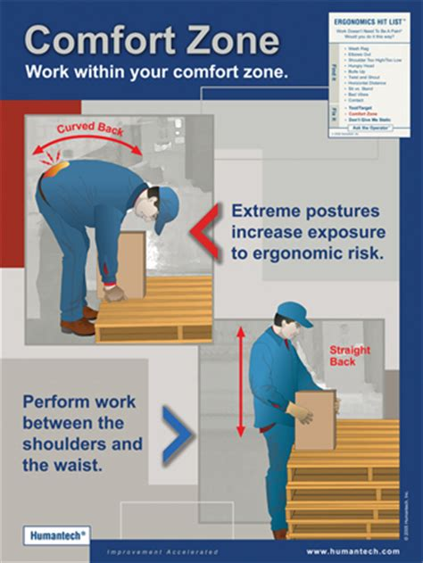 comfort zone newsletter humantech launches a new series of full color ergonomics