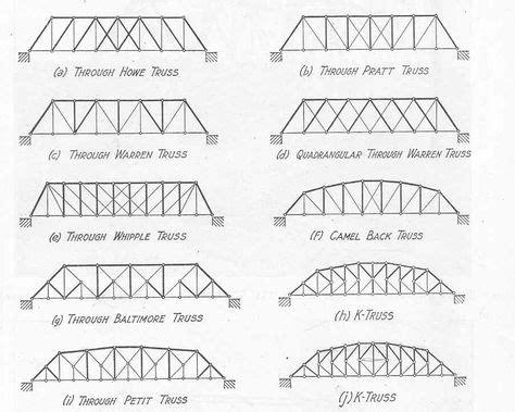 bridge structures design criteria version 6 0 balsa bridges on pinterest technology wood projects and