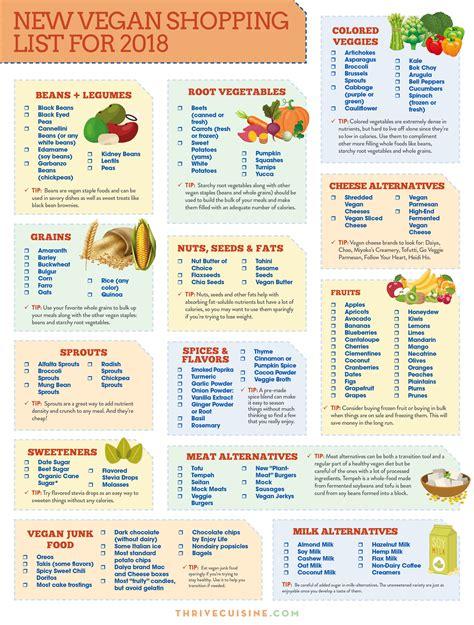 vegan grocery list vegan grocery vegan grocery list