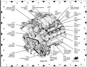 where are the sensor locations on the 2004 thunderbird engines