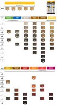 redken hair colors redken color gels color chart redken gel