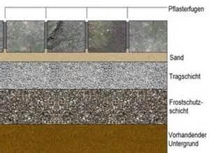 wieviel luftfeuchtigkeit im wohnzimmer terrasse pflastern kosten gardinen 2017