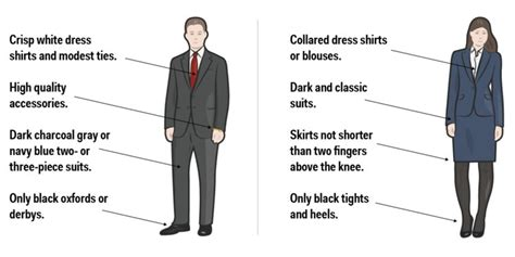Mba Admissions Dress Code by How To Dress For Mba Business Insider