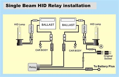 hid capacitor wiring diagram hid capacitor wiring diagram capacitors in series creativeand co
