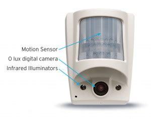 motion sensor cameras ( home security cameras ) features