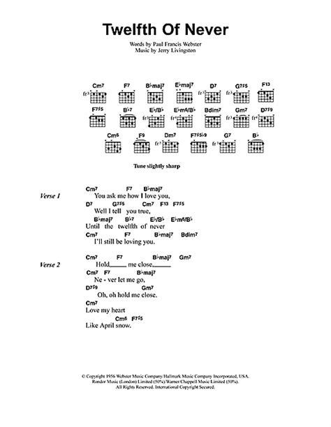 Jeff Buckley The Twelfth Of Never 41364 in 2019 | Sheet